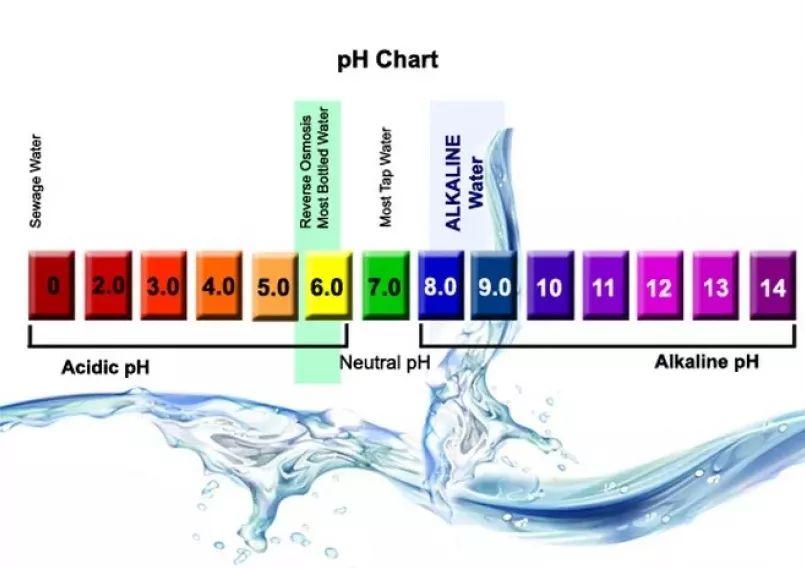 Ph su değerleri