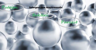 En iyi marka gümüş suyu - Argentyn 23